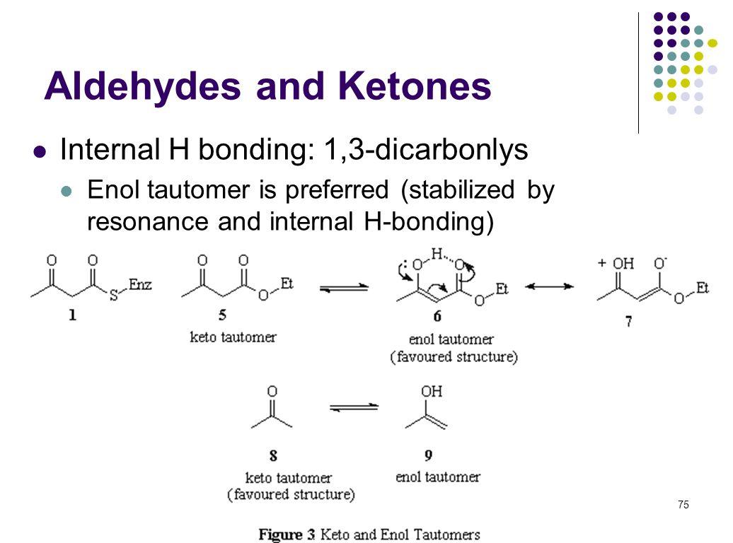 Aldehydes and Ketones Internal H bonding: 1,3-dicarbonlys