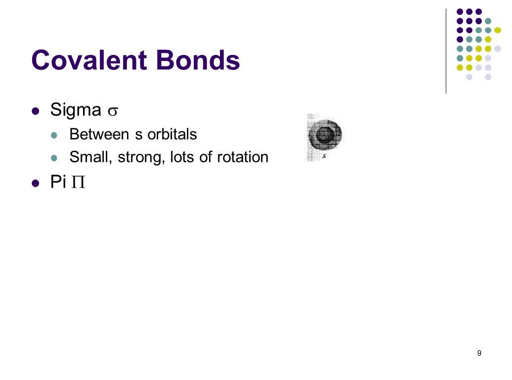 Covalent Bonds Sigma s Pi P Between s orbitals