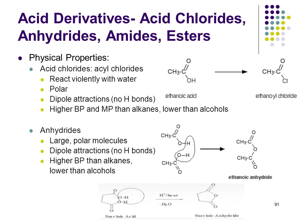 Acid Derivatives- Acid Chlorides, Anhydrides, Amides, Esters