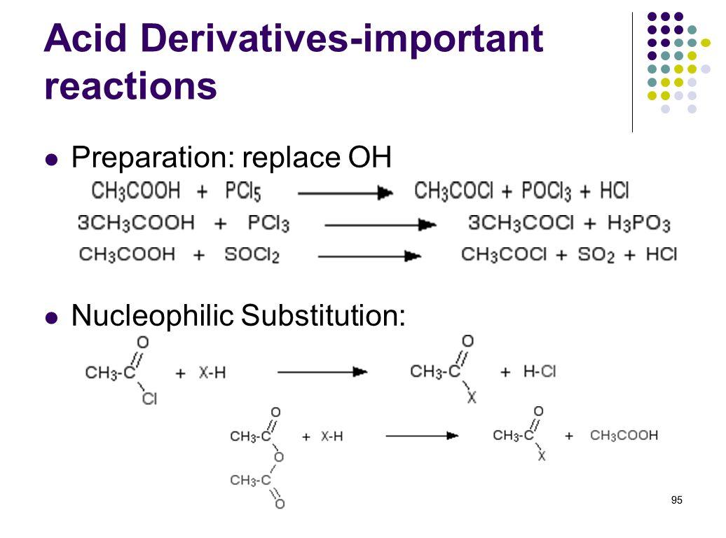 Acid Derivatives-important reactions