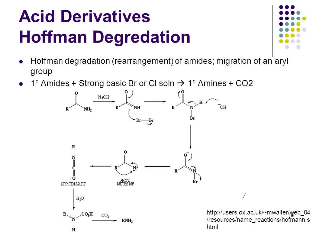 Acid Derivatives Hoffman Degredation