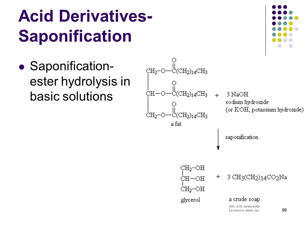 Acid Derivatives- Saponification