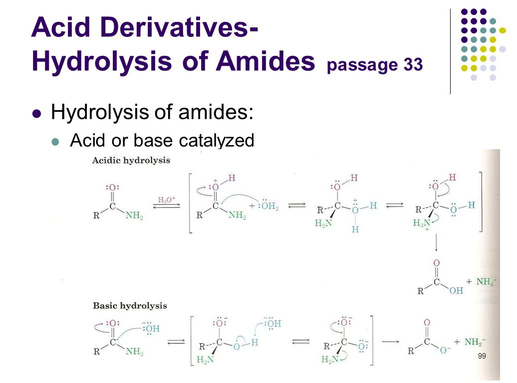 Acid Derivatives- Hydrolysis of Amides passage 33