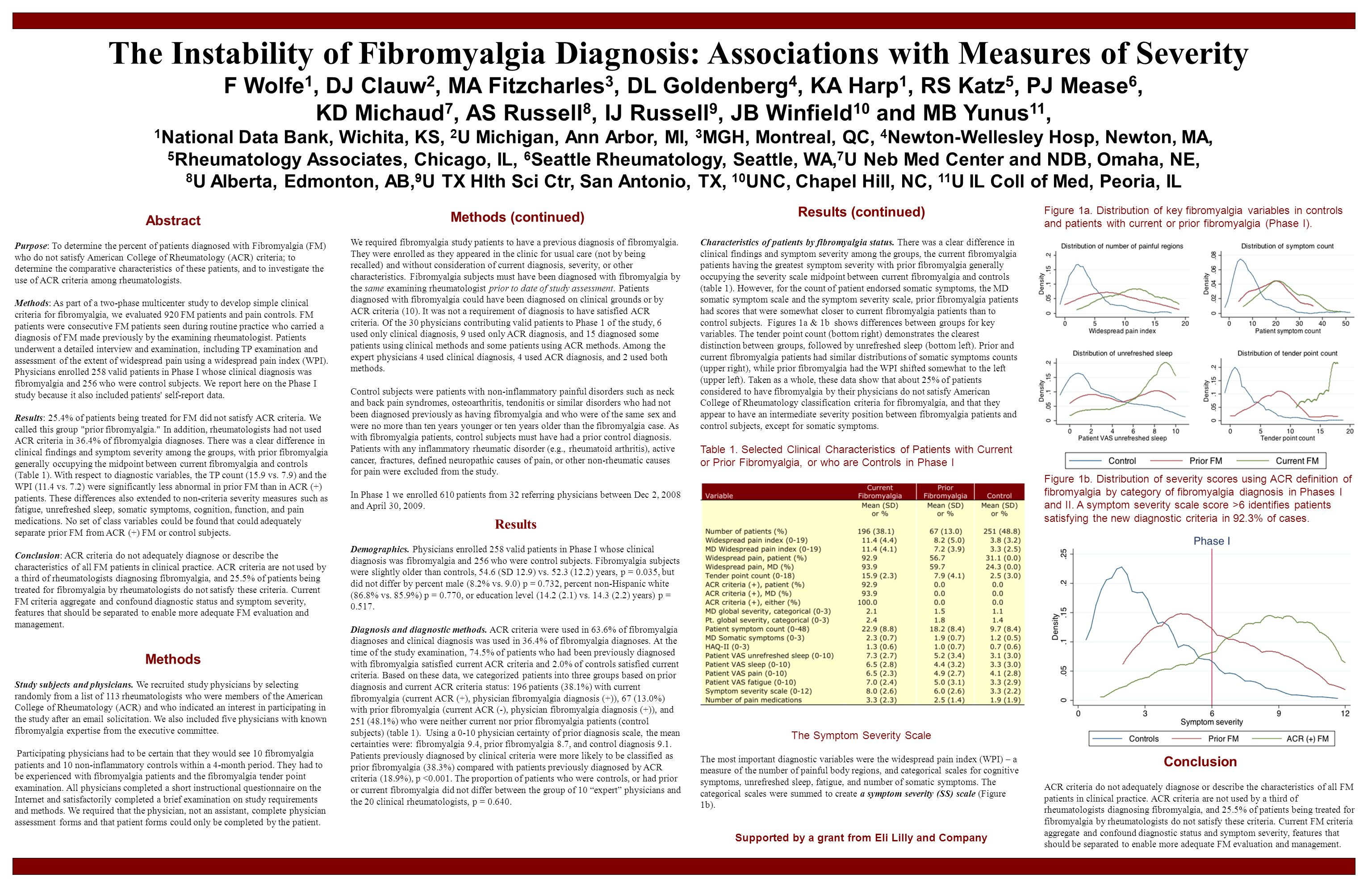 The Instability of Fibromyalgia Diagnosis: Associations with Measures of Severity