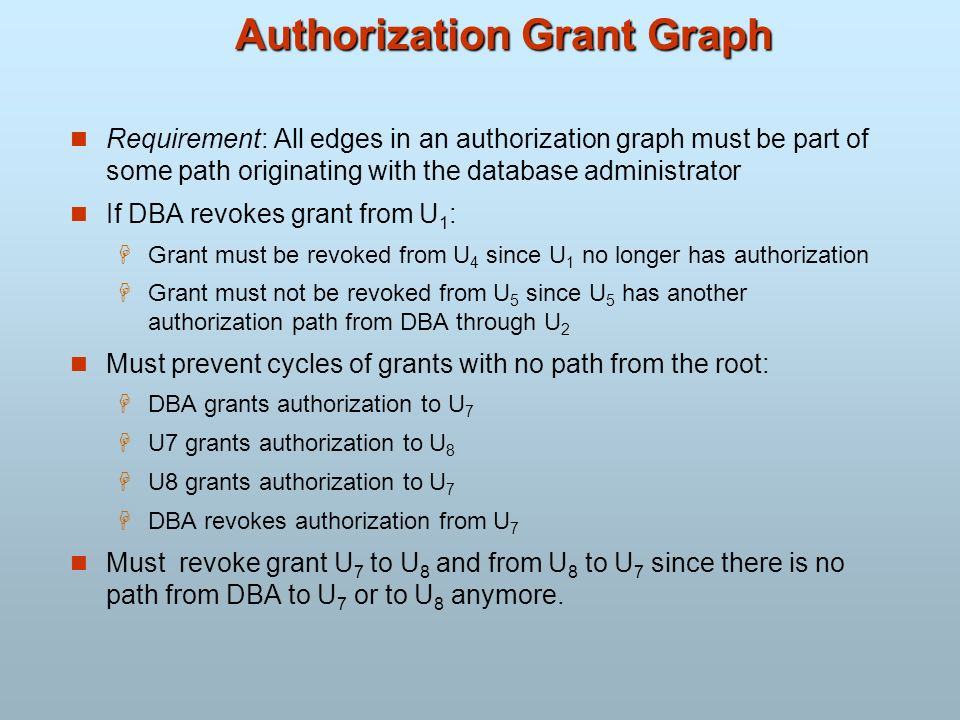 Authorization Grant Graph