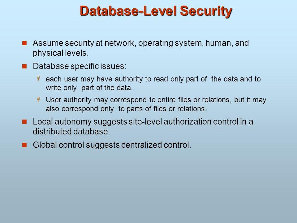 Database-Level Security