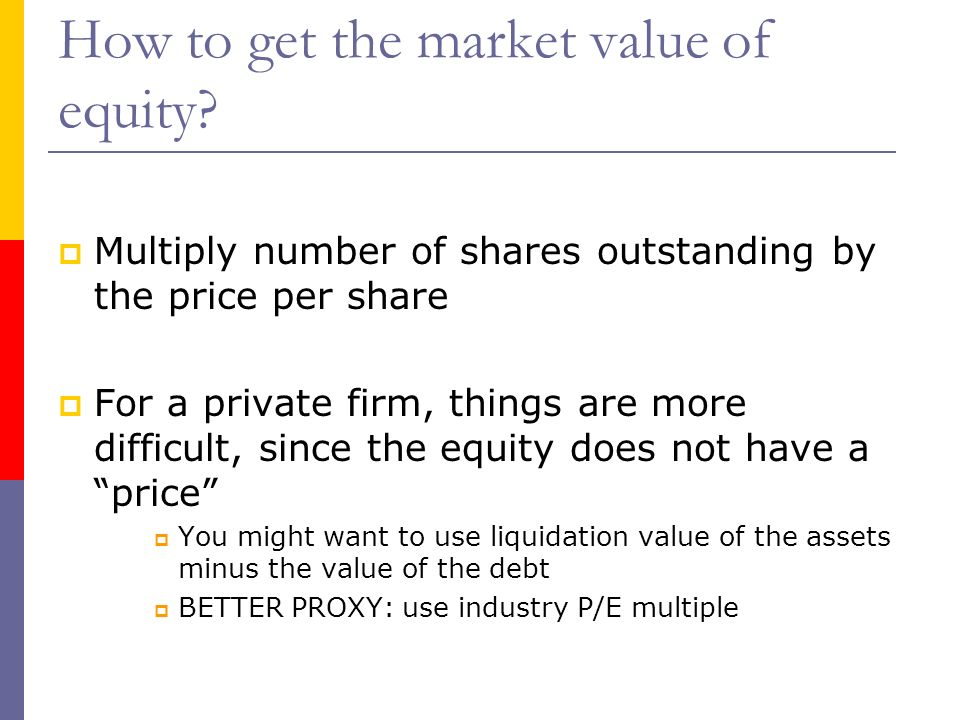 How to get the market value of equity