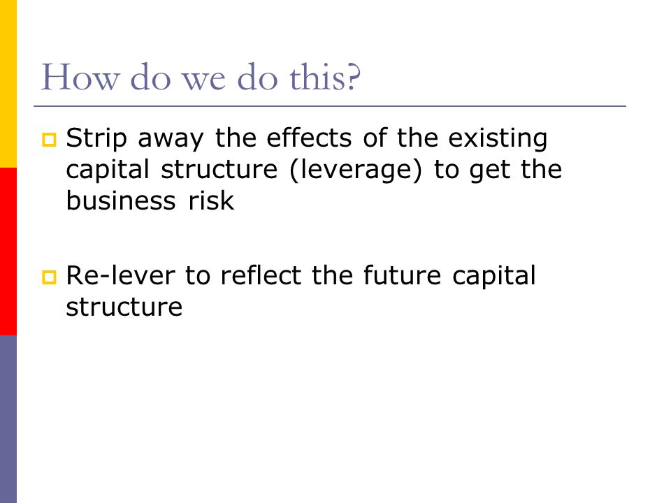 How do we do this Strip away the effects of the existing capital structure (leverage) to get the business risk.