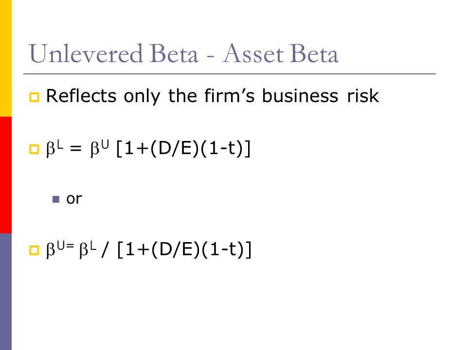 Unlevered Beta - Asset Beta