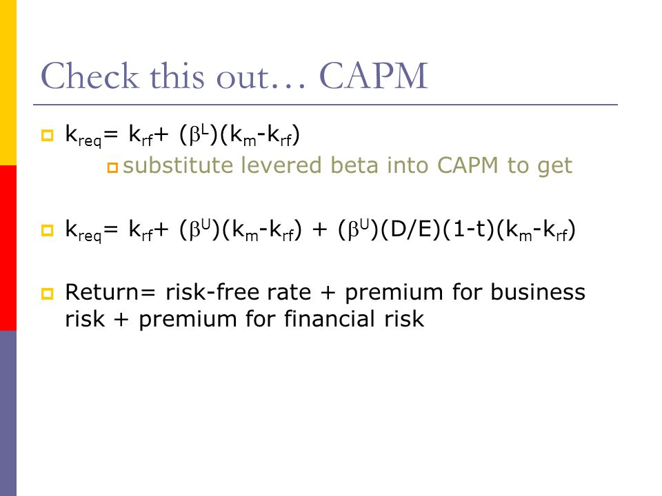 Check this out… CAPM kreq= krf+ (L)(km-krf)