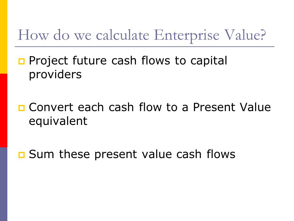 How do we calculate Enterprise Value