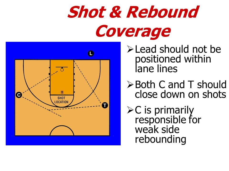 Shot & Rebound Coverage