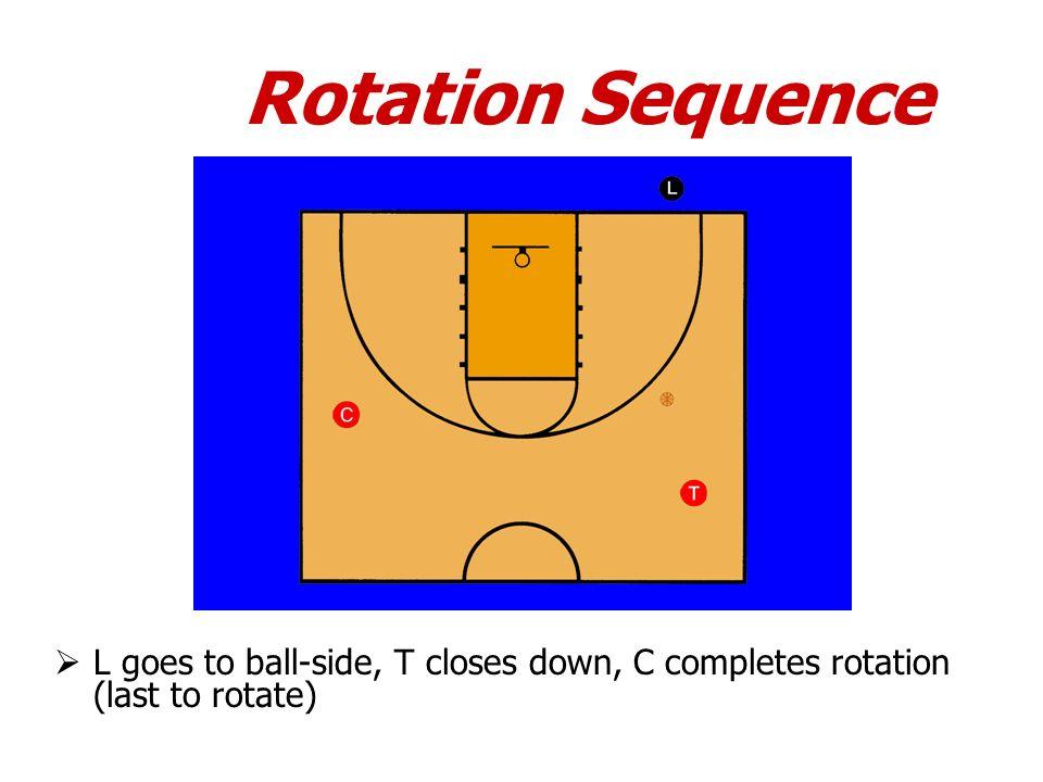 Rotation SequenceA. Ball location keys the rotation.