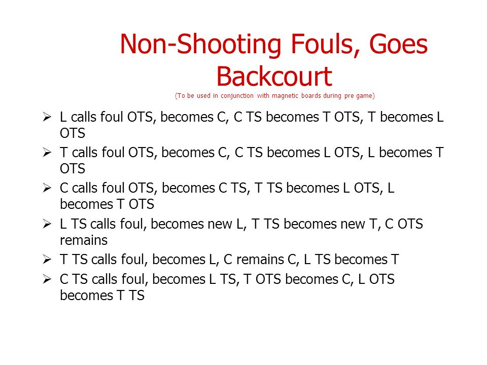 Non-Shooting Fouls, Goes Backcourt (To be used in conjunction with magnetic boards during pre game)