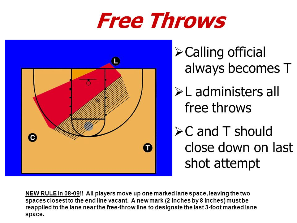 Free Throws Calling official always becomes T