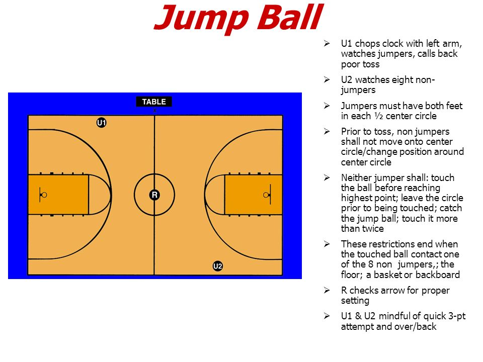 Jump BallU1 chops clock with left arm, watches jumpers, calls back poor toss. U2 watches eight non-jumpers.