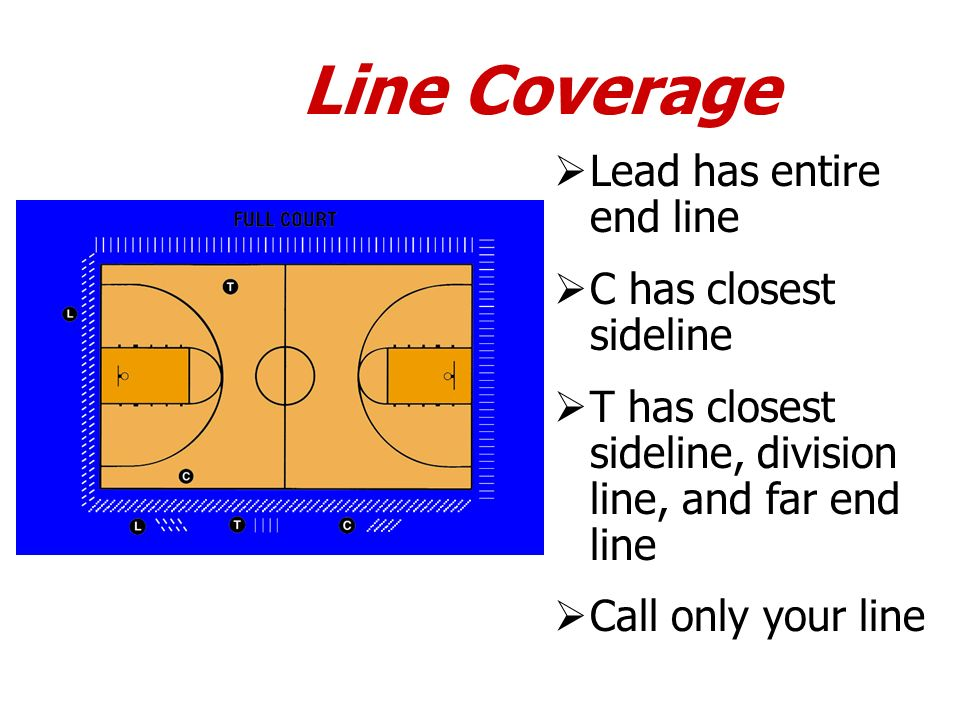 Line Coverage Lead has entire end line C has closest sideline