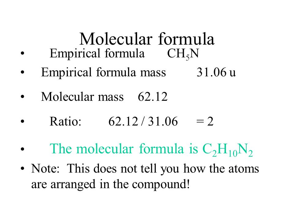 Molecular formula Empirical formula CH5N