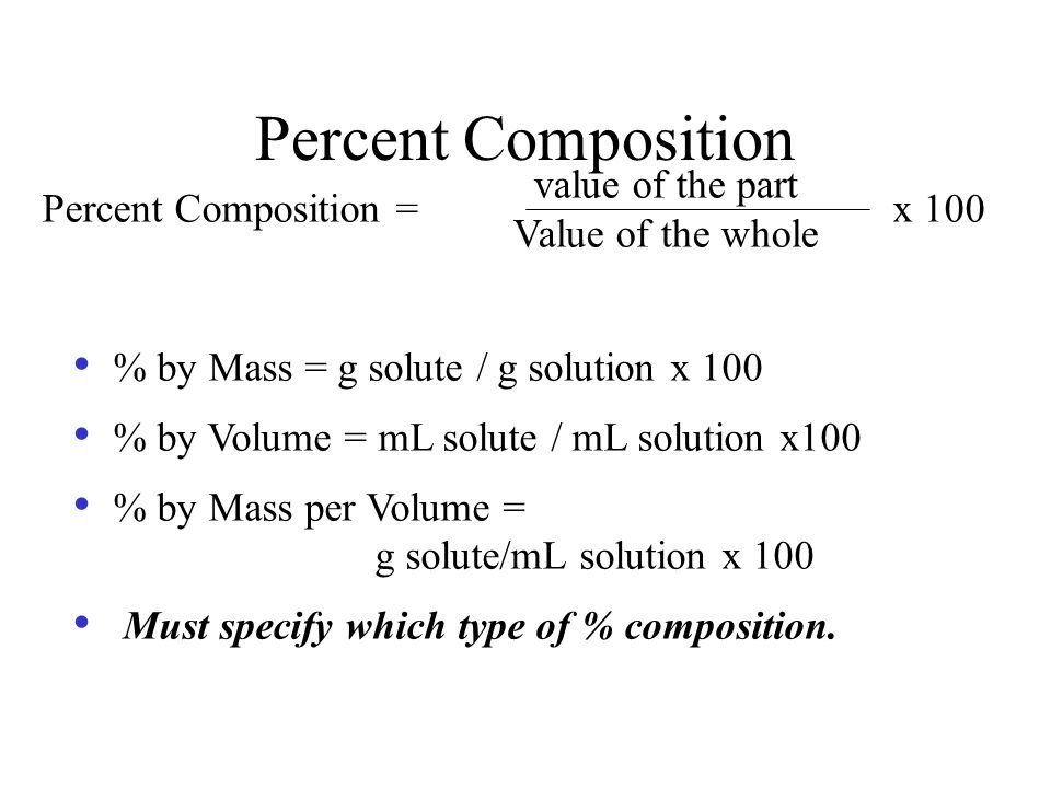 Percent Composition value of the part Percent Composition = x 100