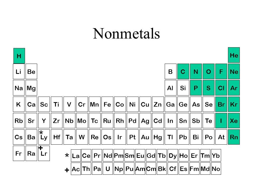 Nonmetals * * + + H He Li Be B C N O F Ne Na Mg Al Si P S Cl Ar K Ca