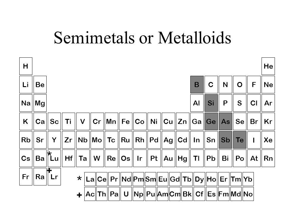 Semimetals or Metalloids