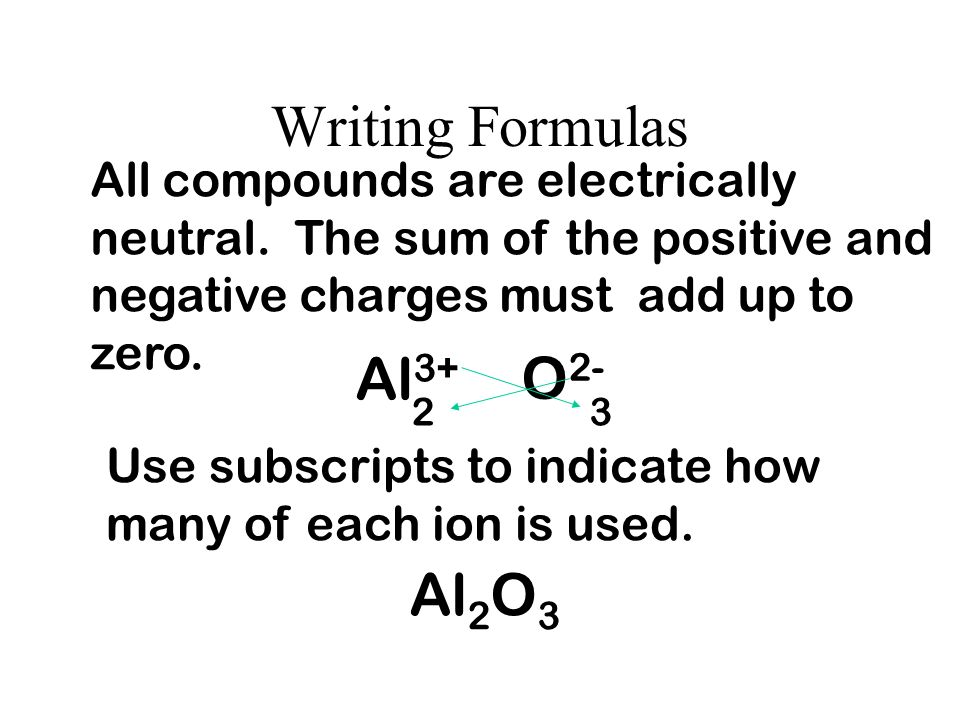 Writing Formulas Al3+ O2- 2 3 Al2O3