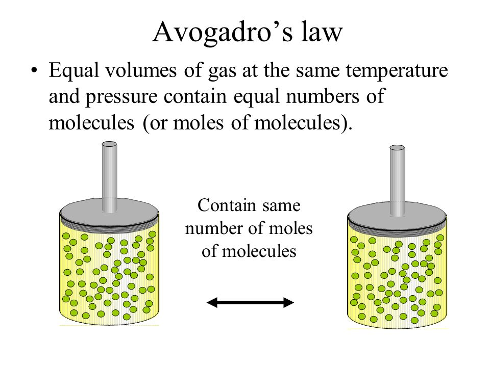 Contain same number of moles of molecules