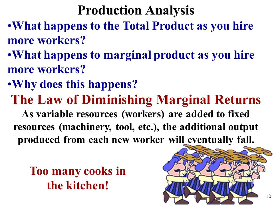 The Law of Diminishing Marginal Returns Too many cooks in the kitchen!