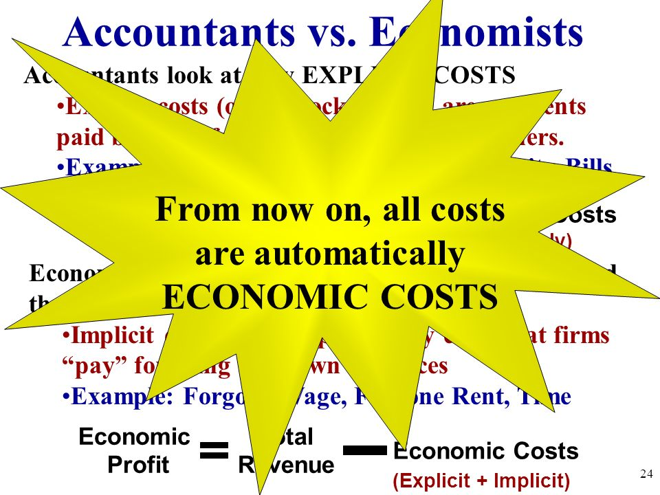 From now on, all costs are automatically ECONOMIC COSTS