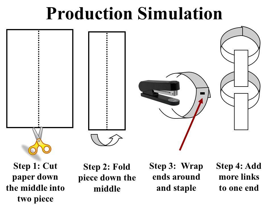 Production Simulation