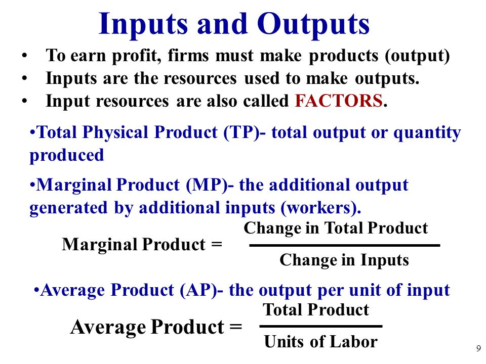 Inputs and Outputs Average Product =