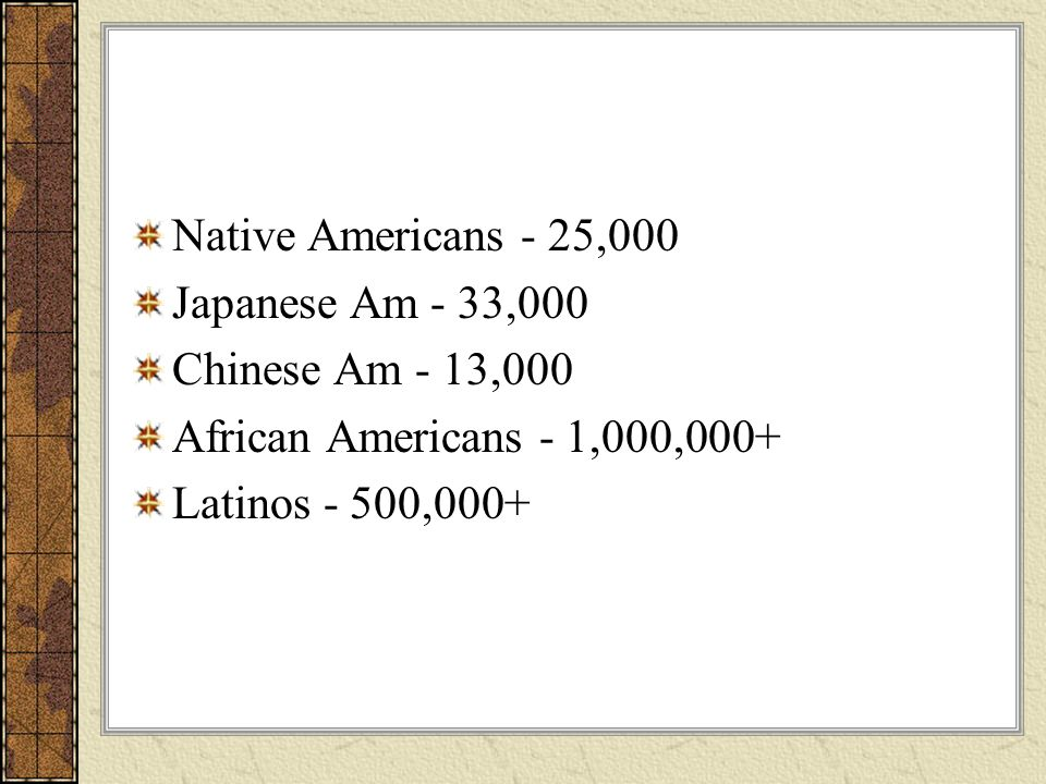 Native Americans - 25,000 Japanese Am - 33,000. Chinese Am - 13,000. African Americans - 1,000,000+