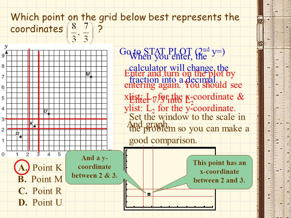 Which point on the grid below best represents the coordinates
