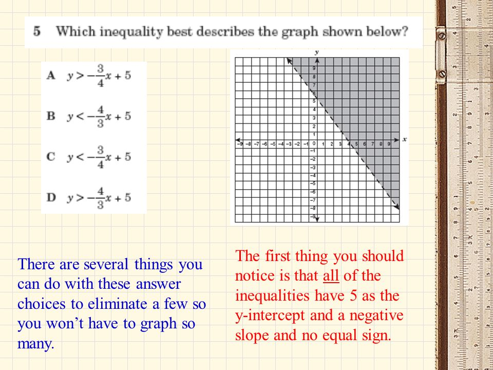 The first thing you should notice is that all of the inequalities have 5 as the y-intercept and a negative slope and no equal sign.