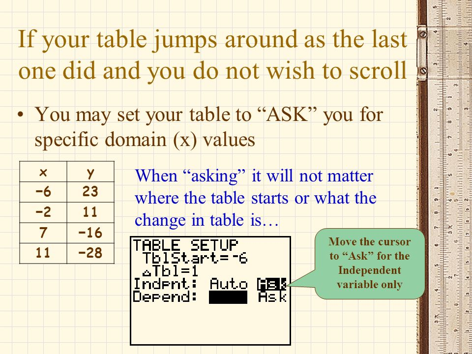 Move the cursor to Ask for the Independent variable only