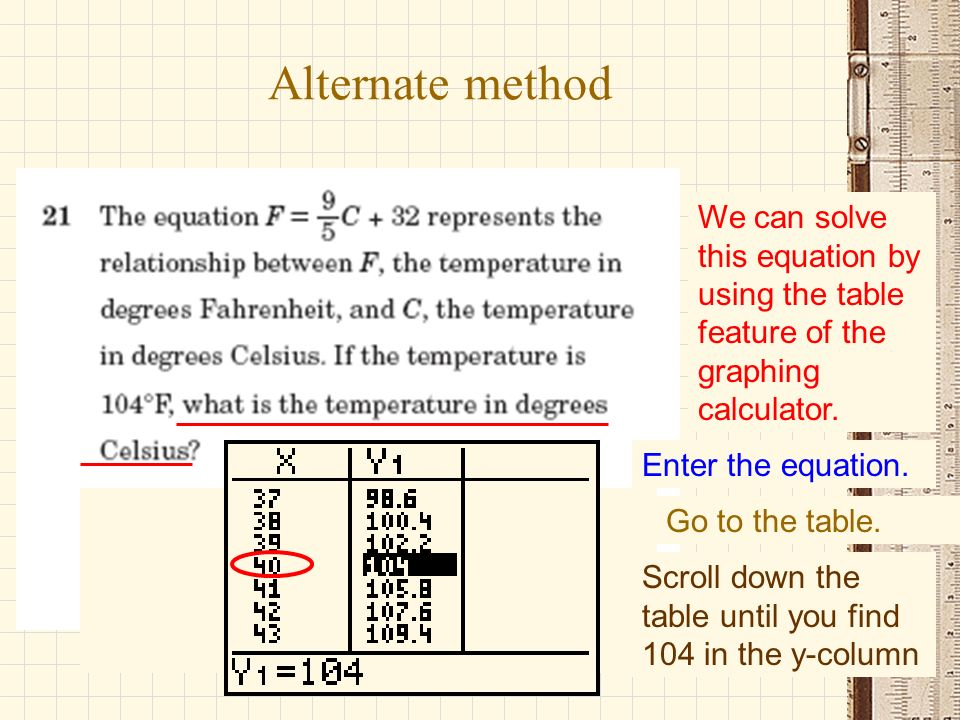 Alternate method We can solve this equation by using the table feature of the graphing calculator. Enter the equation.