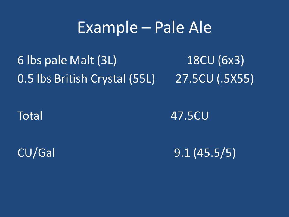 Example – Pale Ale 6 lbs pale Malt (3L) 18CU (6x3)