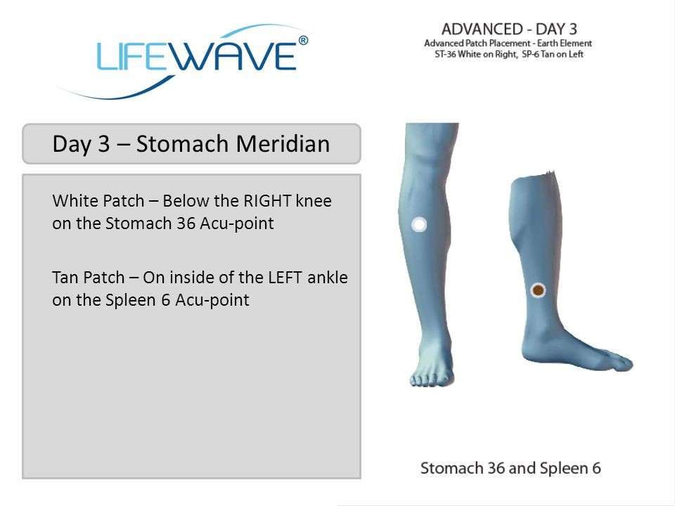 Day 3 – Stomach Meridian White Patch – Below the RIGHT knee on the Stomach 36 Acu-point.