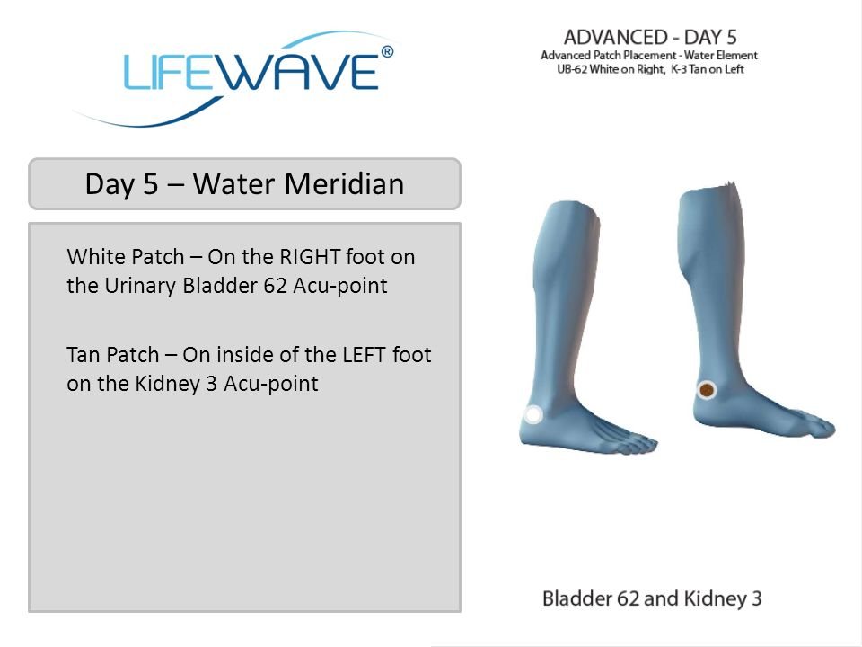 Day 5 – Water Meridian White Patch – On the RIGHT foot on the Urinary Bladder 62 Acu-point.