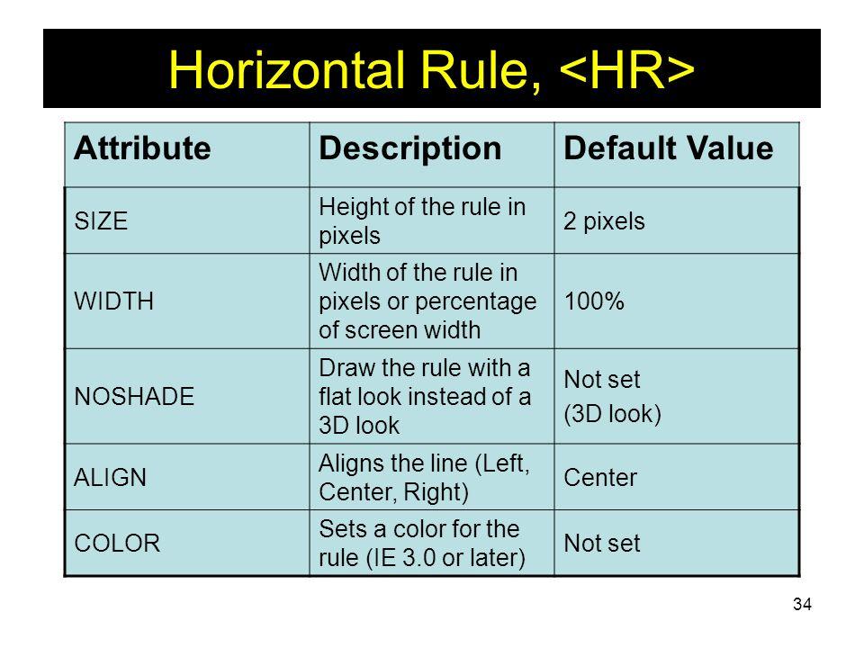 Horizontal Rule, <HR>