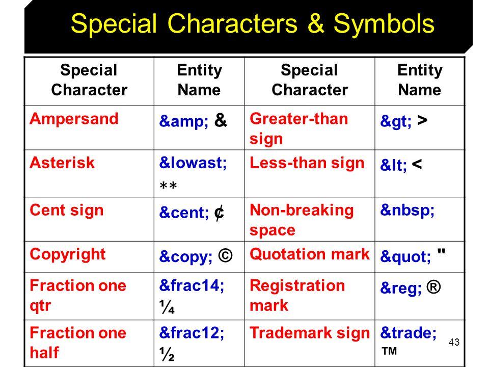 Special Characters & Symbols