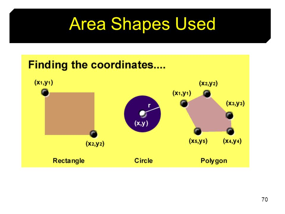 Area Shapes Used