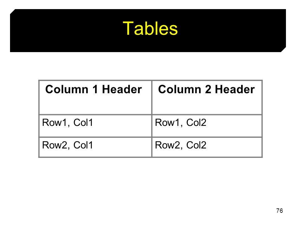 Tables Column 1 Header Column 2 Header Row1, Col1 Row1, Col2