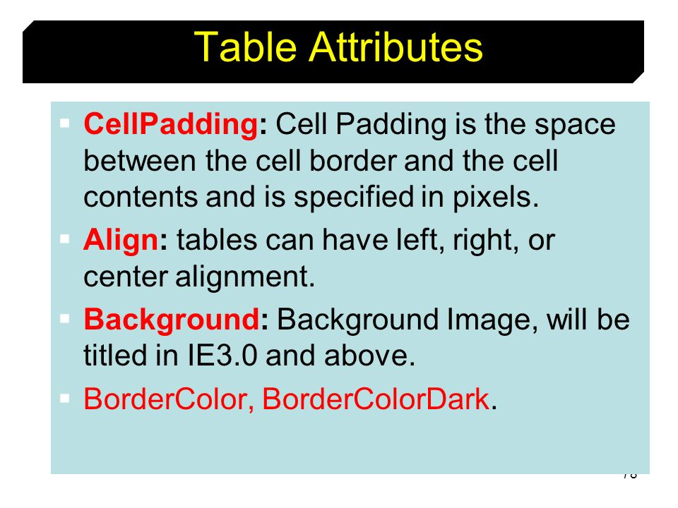 Table AttributesCellPadding: Cell Padding is the space between the cell border and the cell contents and is specified in pixels.