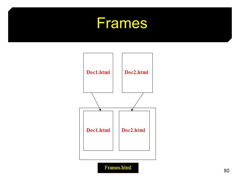 Frames Doc1.html Doc2.html Doc1.html Doc2.html Frames.html