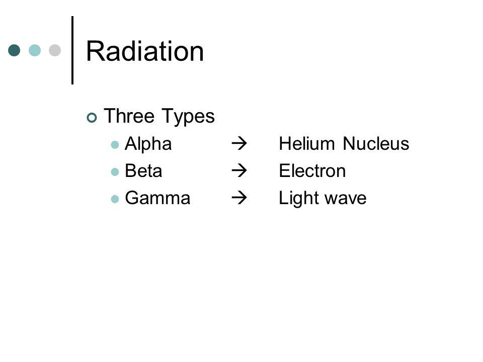 Radiation Three Types Alpha  Helium Nucleus Beta  Electron