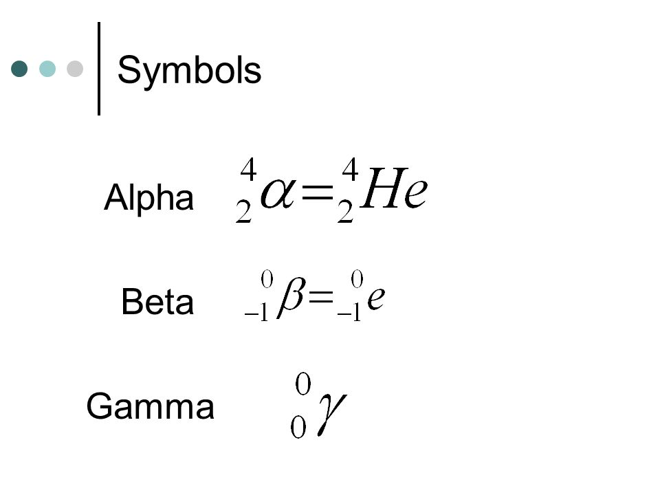 Symbols Alpha Beta Gamma