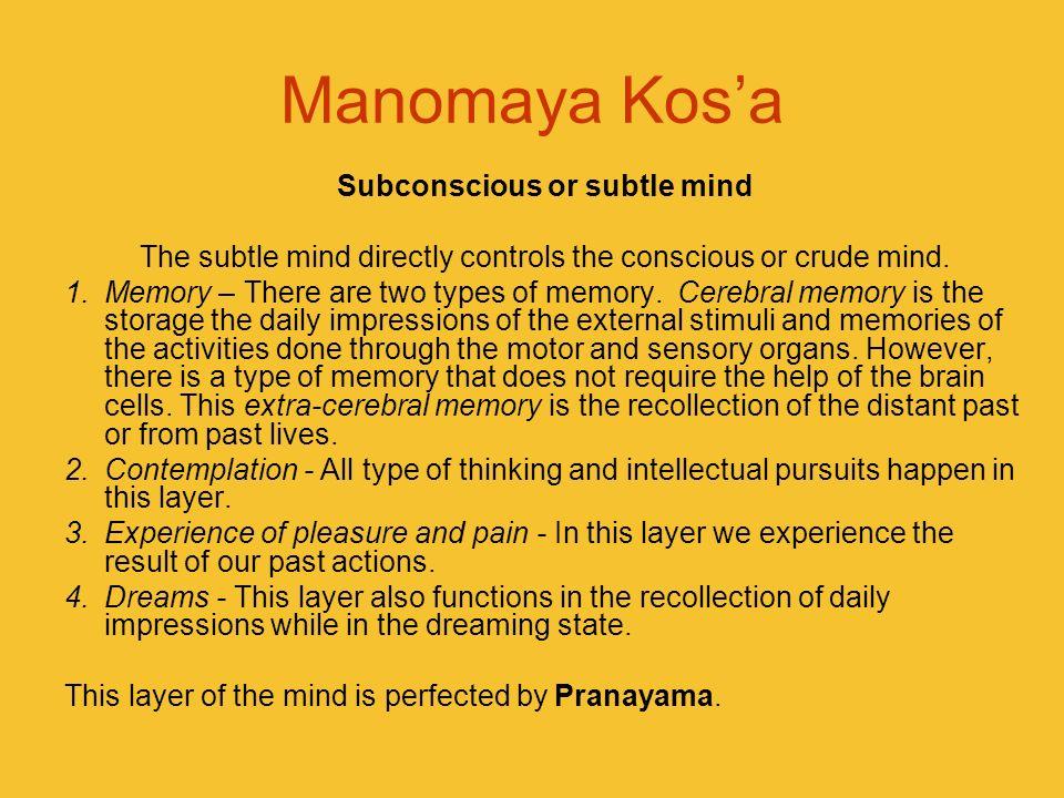 Subconscious or subtle mind