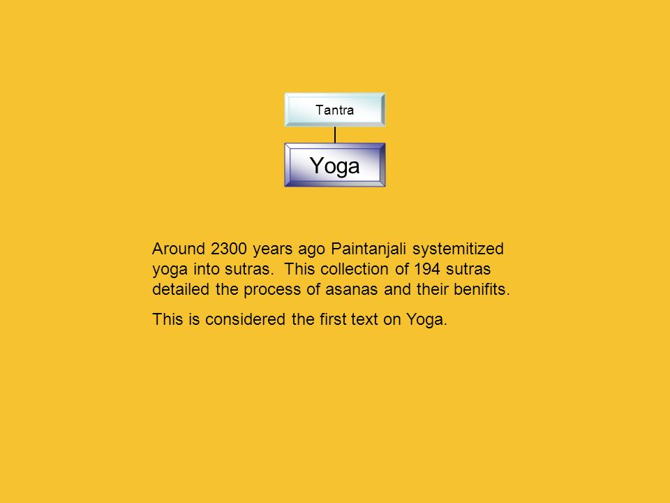 Around 2300 years ago Paintanjali systemitized yoga into sutras