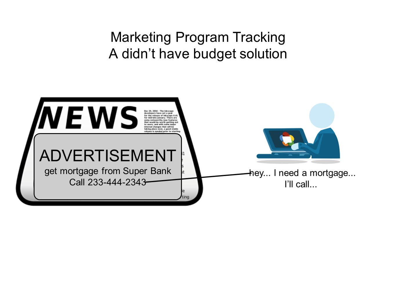 Marketing Program Tracking A didn't have budget solution